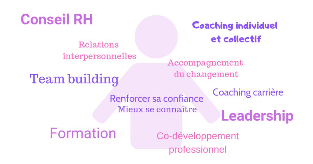 competences dearcoaching